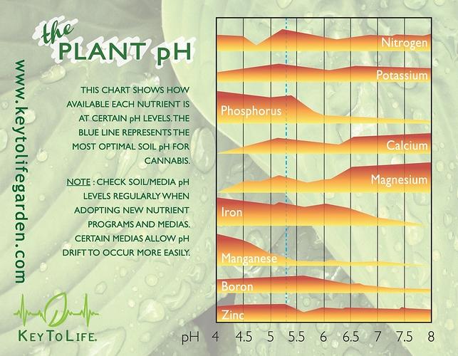 Plant_pH_Landscape