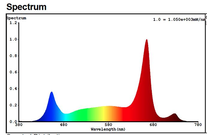 X5%20FLR%20Spectrum