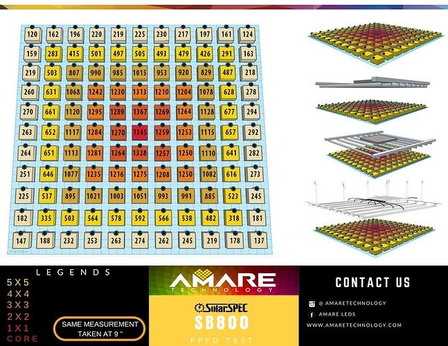 Solarbar800%20ppfd%205x5(2)