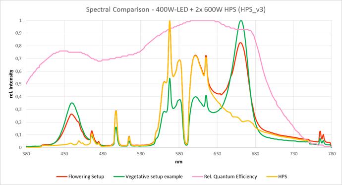 Spectrum_%23copter_HPS_v3