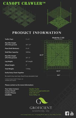 Product-Sheet-C-250