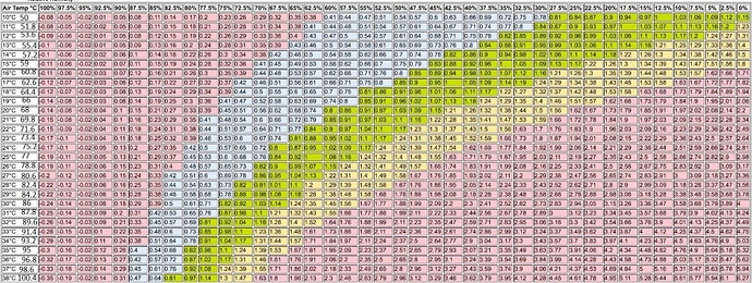VPD chart.jpg