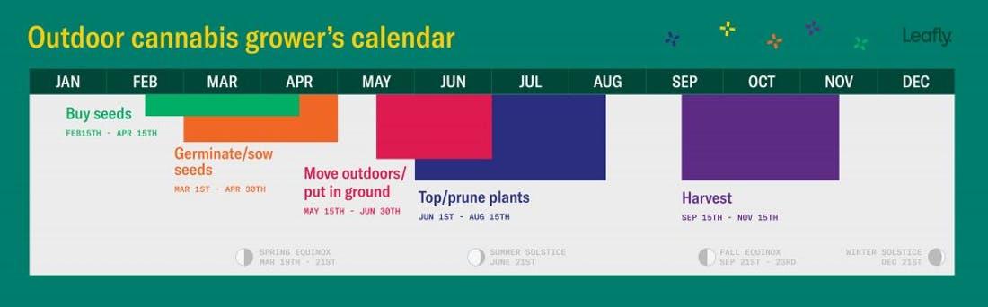 outdoor-grow-calendar-1024x318